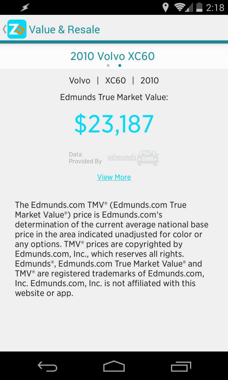 Edmunds Car Value Calculator Cars Image 2018